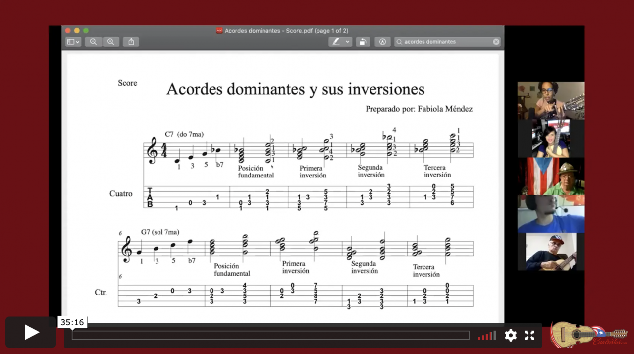 Dominant Chords and their inversions