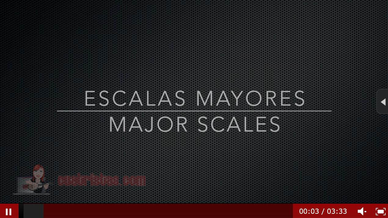Escalas Mayores para el Cuatro Puertorriqueño